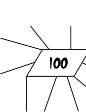 100 Things Worksheet