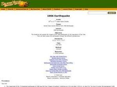 1906 Earthquake Lesson Plan