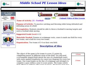 21 - Football Lesson Plan