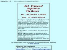 #22 Frames of Reference:  The Basics Lesson Plan