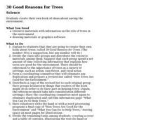 30 Good Reasons for Trees Lesson Plan
