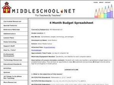 4 Month Budget Spreadsheet Lesson Plan