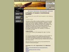 A Timeline of Canada's Constitutional Evolution Lesson Plan