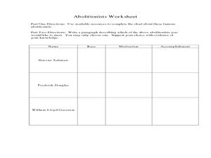 abolitionists worksheet 5th 8th grade worksheet lesson planet. Black Bedroom Furniture Sets. Home Design Ideas