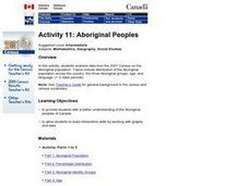Aboriginal Peoples Lesson Plan