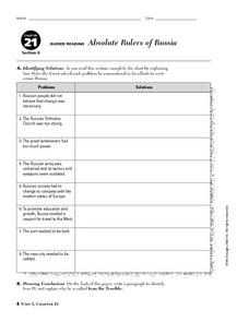 Absolute Rulers of Russia Worksheet