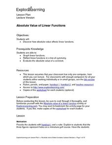 Absolute Value of Linear Functions Lesson Plan