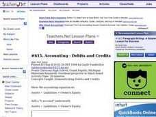 Accounting - Debits and Credits (Senior, other) the accounting equation as: Lesson Plan