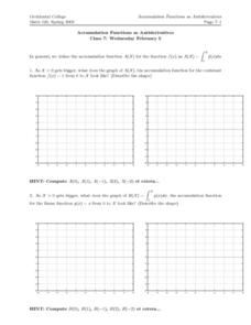 Accumulation Functions as Antiderivatives Worksheet