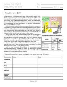acid and base worksheet - Termolak