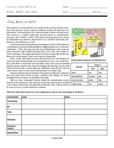 Printables Acid Bases Worksheet acid base or salt 9th 12th grade worksheet lesson planet worksheet