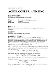 Acids, Copper, and Zinc Lesson Plan
