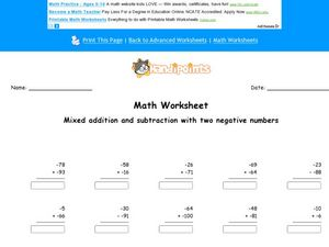 Addition and Subtraction With Two Negative Numbers Lesson Plan