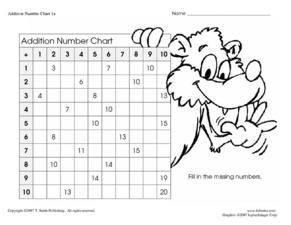 Addition Number Chart Worksheet