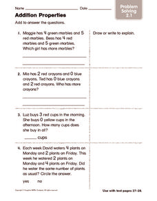 Addition Properties: Problem Solving Worksheet