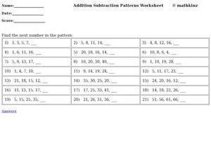 Addition/Subtraction Patterns Worksheet
