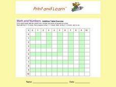 Addition Table Exercise Worksheet