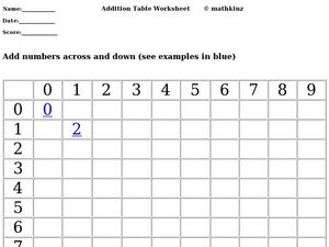 Addition Table Worksheet Worksheet