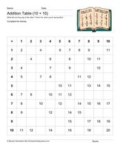 Addition Table Worksheet