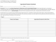 Agricultural Products Worksheet Worksheet