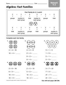 Algebra: Fact Families: Reteach Worksheet