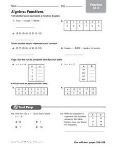 Algebra: Functions: Practice Worksheet