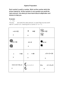 Algebra Preparation Worksheet