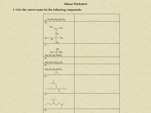 Alkane Worksheet Worksheet