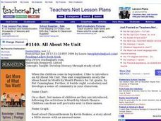 All About Me Unit Lesson Plan