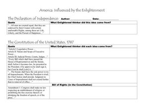 America: Influenced by the Enlightenment Lesson Plan