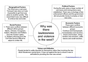 American West: Lawlessness and Violence Worksheet