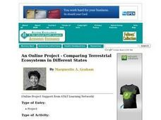An Online Project - Comparing Terrestrial Ecosystems in Different States Lesson Plan