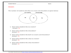 Venn diagram math worksheets venn diagram animals in water and on venn diagram worksheet math answer the questions based on the venn diagram math worksheets ccuart Image collections