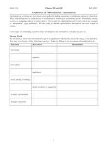 Application of Differentiation:  Optimization Worksheet