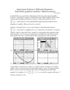 Approxiamte Solutions to Differential Equations-Slope Fields (graphical) and Euler's Method (numeric) Lesson Plan