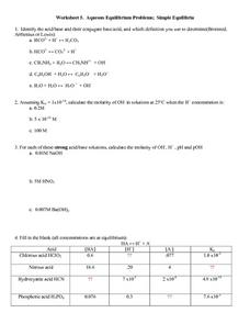 Aqueous Equilibrium Problems; Simple Equilibria Worksheet