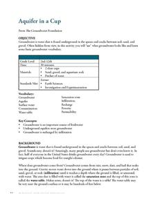 Aquifer in a  Cup Lesson Plan