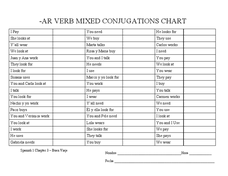 ar verb mixed conjugations chart 7th 9th grade worksheet lesson planet. Black Bedroom Furniture Sets. Home Design Ideas