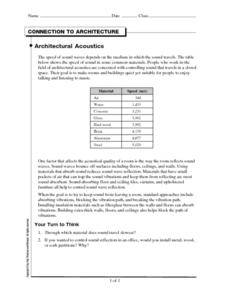 Architectural Acoustics Worksheet