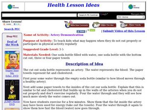 Artery Demonstration Lesson Plan