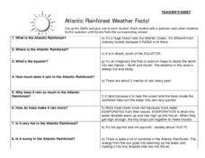 Atlantic Rainforest Weather Facts! Lesson Plan