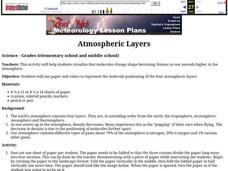 Atmospheric Layers Lesson Plan