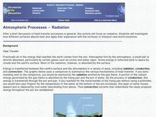 Atmospheric Processes - Radiation Lesson Plan