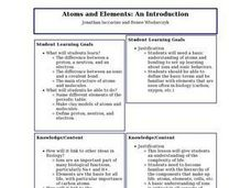 Atoms and Elements: An Introduction Lesson Plan
