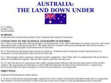 Australia: the Land Down Under Lesson Plan