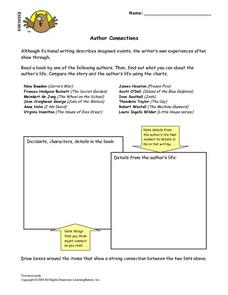 Author Connections Lesson Plan