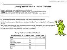 Average Yearly Rainfall in Selected Rainforests Worksheet