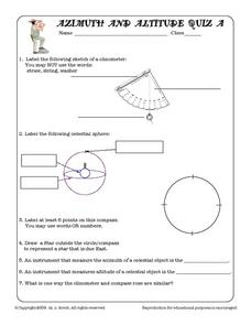 Azimuth and Altitude Quiz 1 Worksheet