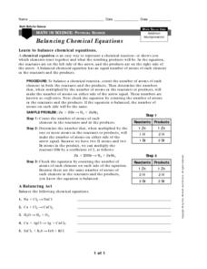 Balancing Chemical Equations - Learning How Worksheet