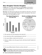 Bar Graphs/Circle Graphs Worksheet